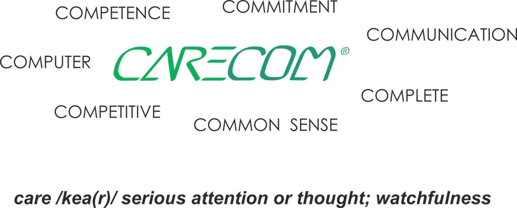 associations about the trademark CARECOM